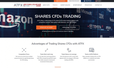ATFX shares trading CFD