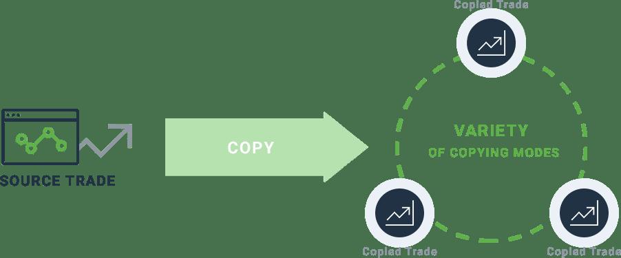 Brokeree trade_copier