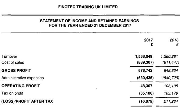 Finotec 2017 income statement
