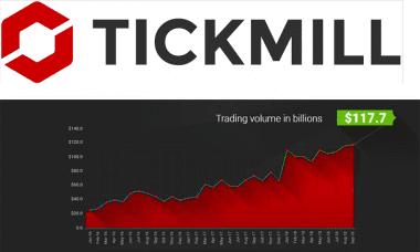 tickmill trading volumes sept 2018