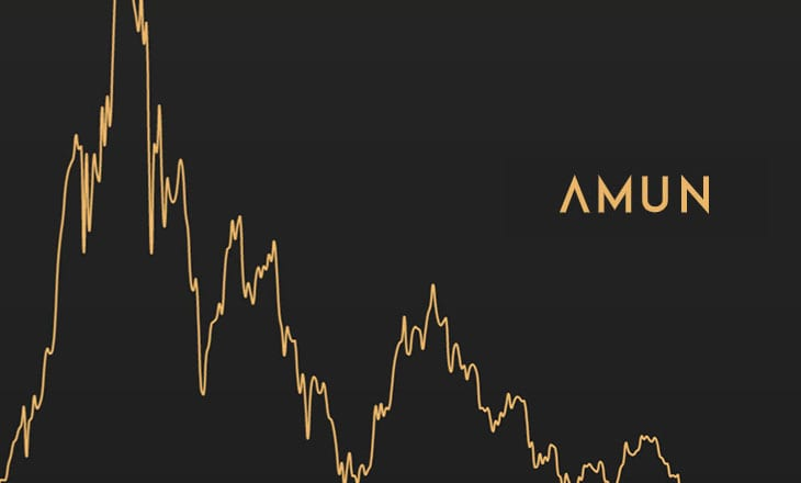 Amun hires Mark Rodino in Global Distribution role ahead of cryptocurrency ETP launch