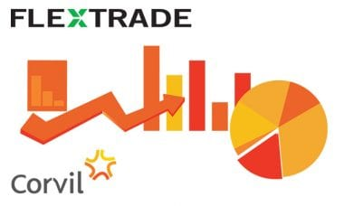FlexTrade is employing Corvil Analytics across its trading solutions