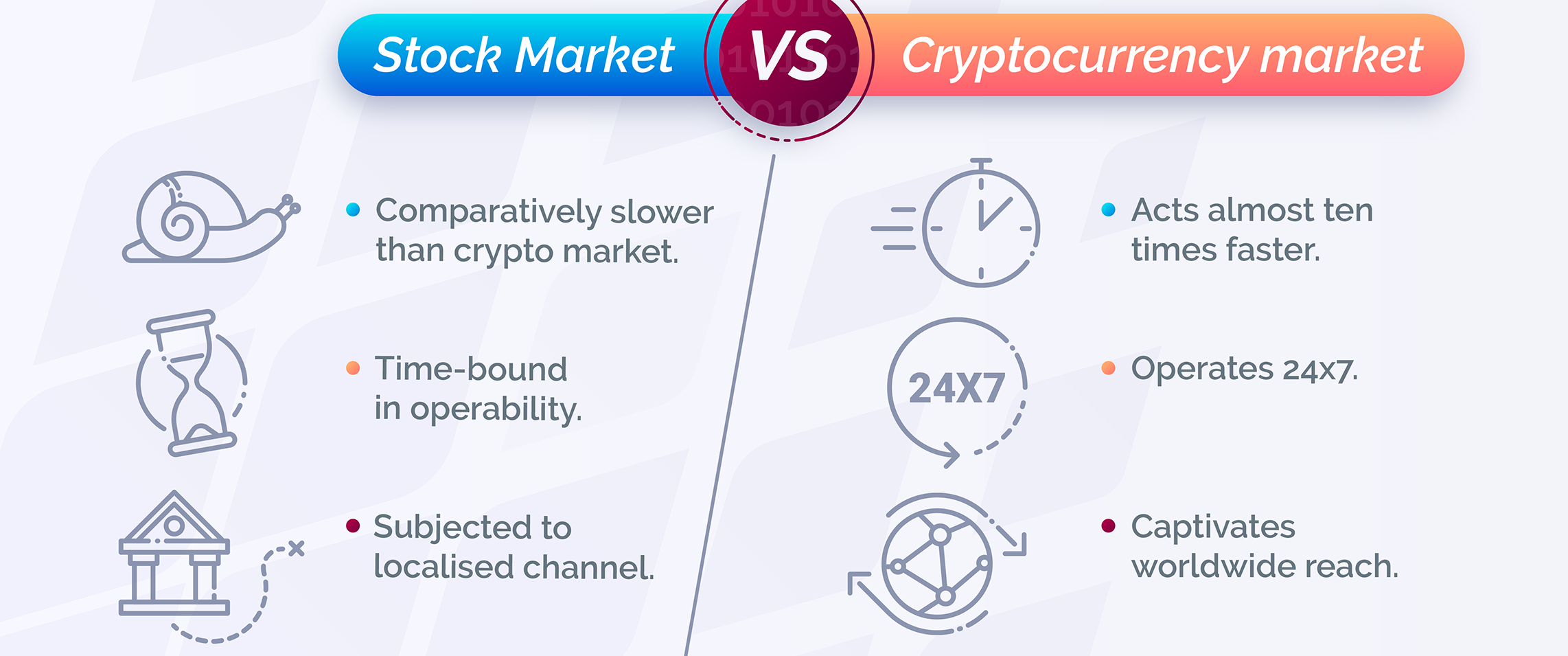 stock market vs crypto