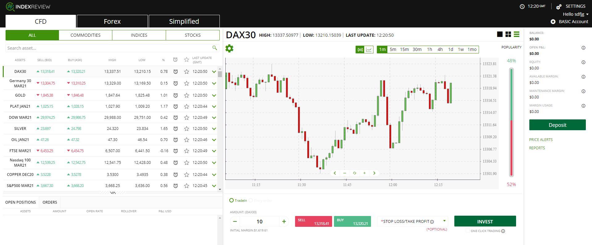 Index Review trading platform
