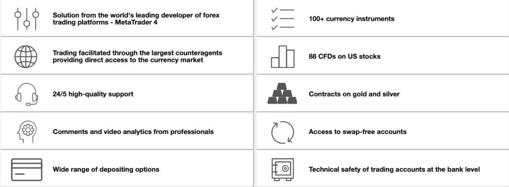 InstaForex EU Financial Instruments