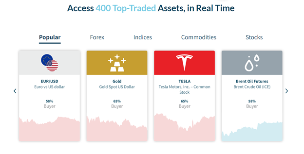 Axia Investments trading instruments