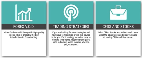 equiti broker trading offer