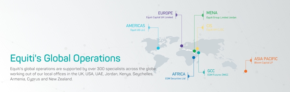 equiti-global-pperations