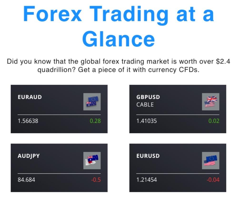 1Market Trading